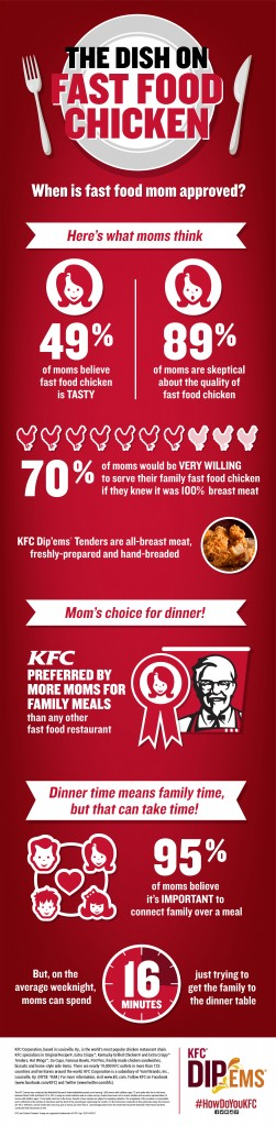 KFC_DipEms_Infographic_R4